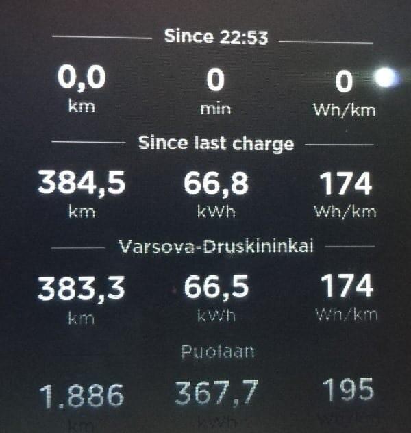 Jokamies-Teslalla-Puolaan-range