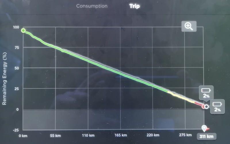 Jokamies-Teslalla-talvella-Nordkappiin-Akku-2-pinnaa