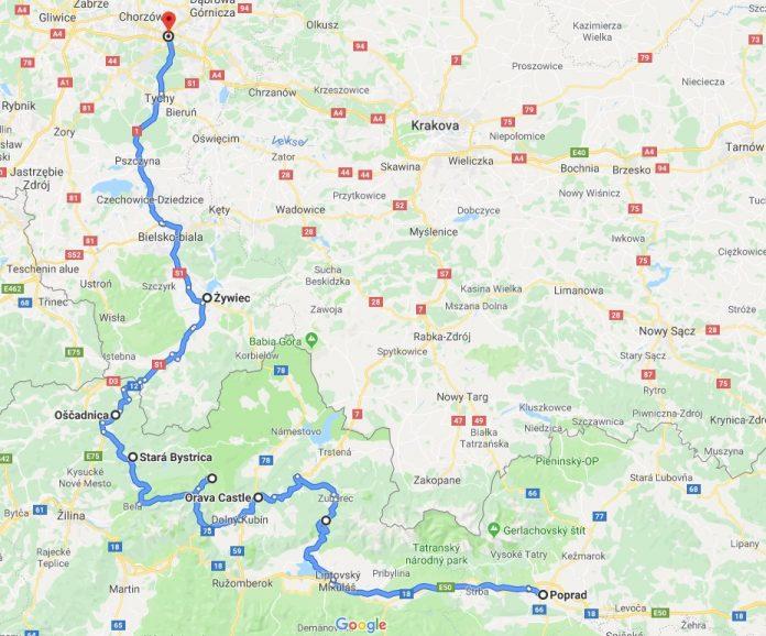Jokamies-Itäblokki-Teslalla-Tatra-Reitti